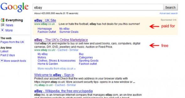 Google Adwords pe numele firmei sau al brandului