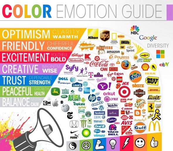 Cum alegi culorile pentru un logo?